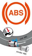 ABS voor Aixam brommobiel